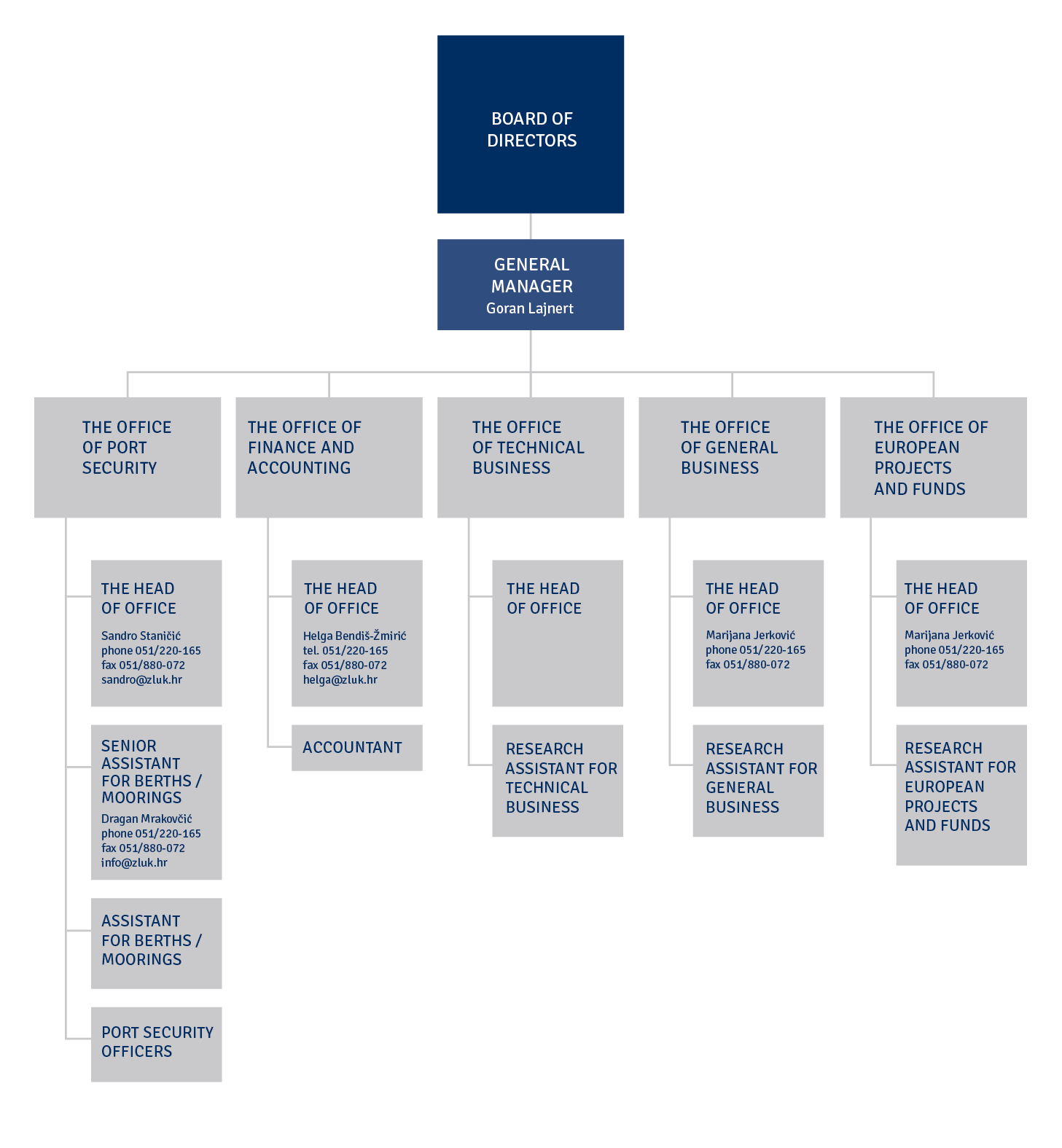 Internal structure 04.2020.